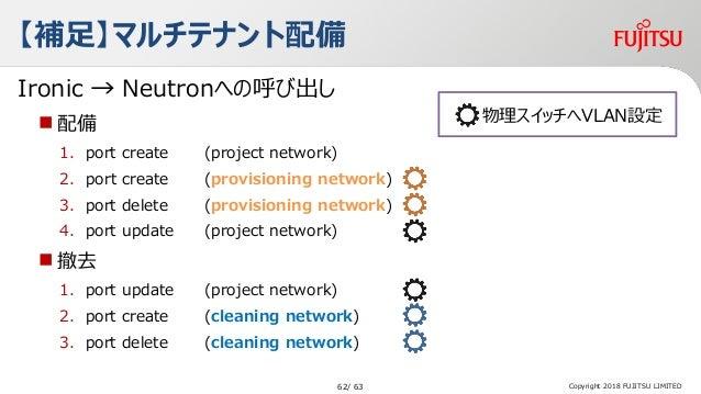 Ironic → Neutronへの呼び出し  配備 1. port create (project network) 2. port create (provisioning network) 3. port delete (provisi...