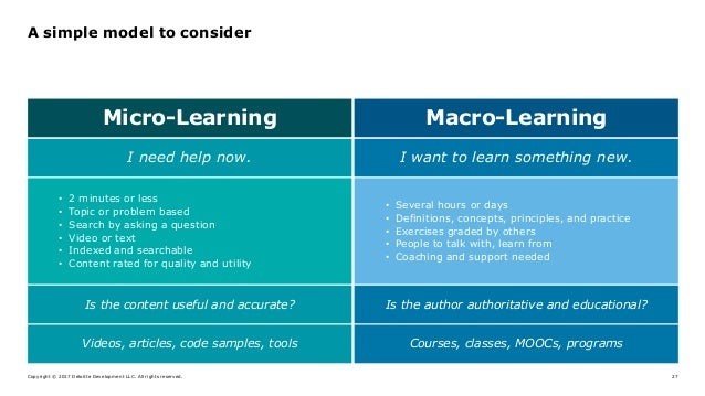 Copyright © 2017 Deloitte Development LLC. All rights reserved. 27 A simple model to consider Micro-Learning Macro-Learnin...