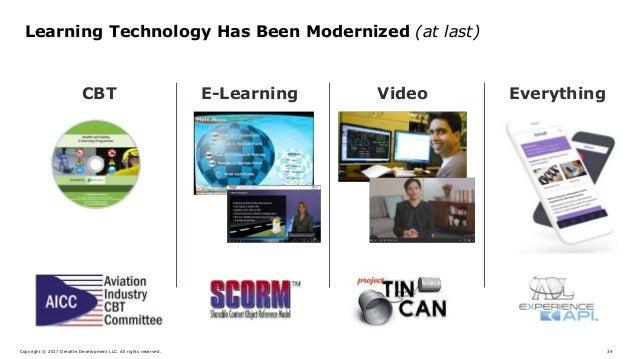 Copyright © 2017 Deloitte Development LLC. All rights reserved. 42 Learning Technology Has Been Modernized (at last) CBT E...
