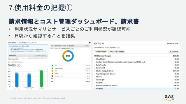 © 2018, Amazon Web Services, Inc. or its Affiliates. All rights reserved. 7.使用料金の把握① 請求情報とコスト管理ダッシュボード、請求書 • 利用状況サマリとサービスご...