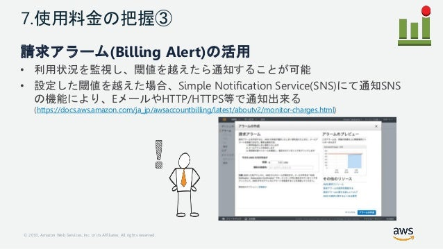 © 2018, Amazon Web Services, Inc. or its Affiliates. All rights reserved. 7.使用料金の把握③ 請求アラーム(Billing Alert)の活用 • 利用状況を監視し、閾...