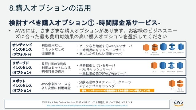 © 2018, Amazon Web Services, Inc. or its Affiliates. All rights reserved. 8.購入オプションの活用 検討すべき購入オプション① -時間課金系サービス- • AWSには、さ...