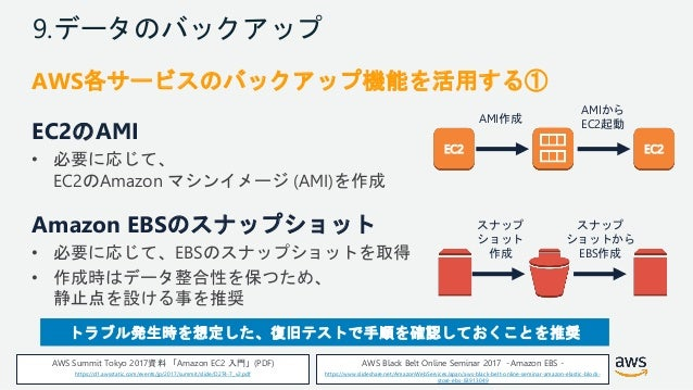 © 2018, Amazon Web Services, Inc. or its Affiliates. All rights reserved. 9.データのバックアップ AWS各サービスのバックアップ機能を活用する① EC2のAMI • 必...