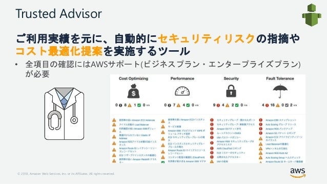 © 2018, Amazon Web Services, Inc. or its Affiliates. All rights reserved. Trusted Advisor ご利用実績を元に、自動的にセキュリティリスクの指摘や コスト最適...