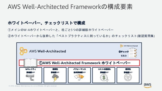 © 2018, Amazon Web Services, Inc. or its Affiliates. All rights reserved. AWS Well-Architected Frameworkの構成要素 ホワイトペーパー、チェッ...