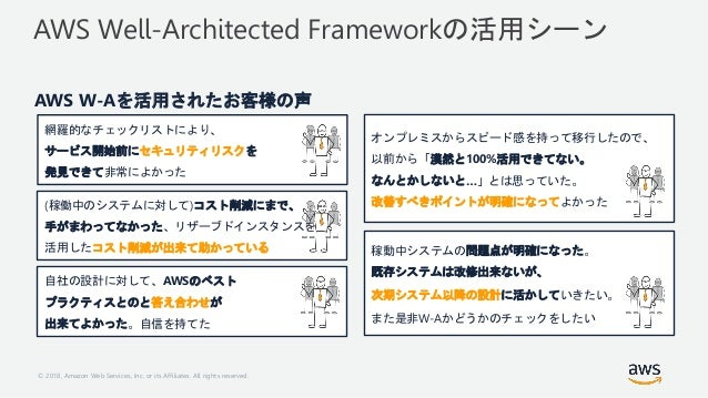 © 2018, Amazon Web Services, Inc. or its Affiliates. All rights reserved. AWS Well-Architected Frameworkの活用シーン AWS W-Aを活用さ...