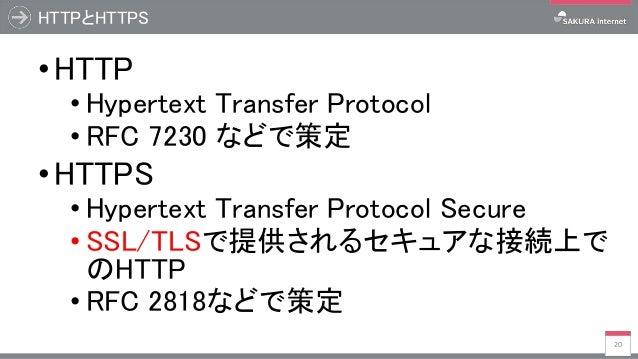 30分で理解するLet's Encryptの...