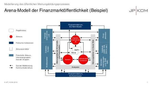 Arena-Modell der Finanzmarktöffentlichkeit (Beispiel) © JP│ KOM 2018 1 Modellierung des öffentlichen Meinungsbildungsproze...