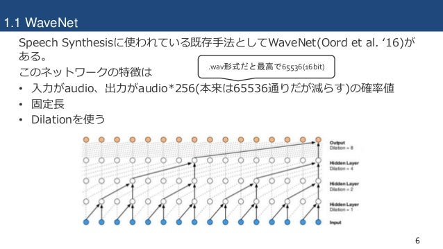 DL輪読会]GANSynth: Adversarial Neural Audio Synthesis