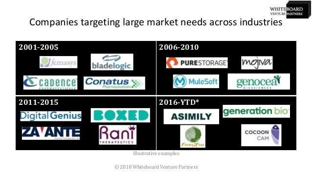 Rutgers Ventures - March 2018 Slide 3