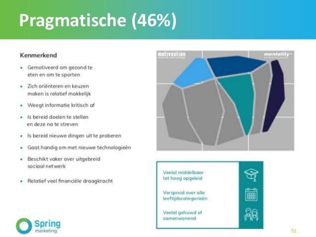 Pragmatische (46%) 51
