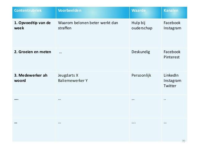 70 Contentrubriek Voorbeelden Waarde Kanalen 1. Opvoedtip van de week Waarom belonen beter werkt dan straffen Hulp bij oud...