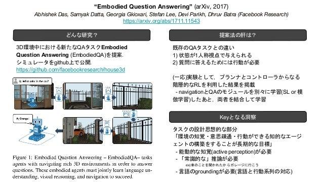 DL輪読会LT Embodied Question Answering, World Models 輪読 Slide 2
