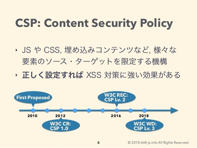 © 2018 shift-js.info All Rights Reserved. CSP: Content Security Policy ‣ ‣ 2010 First Proposed 2012 2016 W3C CR: CSP 1.0 W...