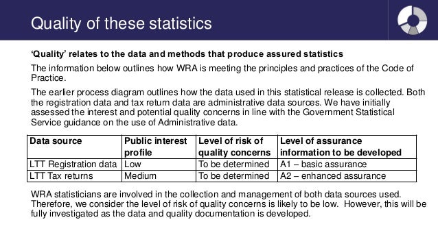 Quality of these statistics 'Quality' relates to the data and methods that produce assured statistics The information belo...