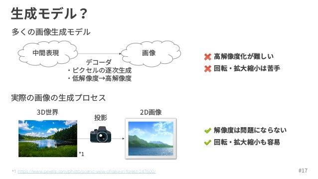 モダリティ変換と画像生成 SSII OS2 マルチモーダル深層学習