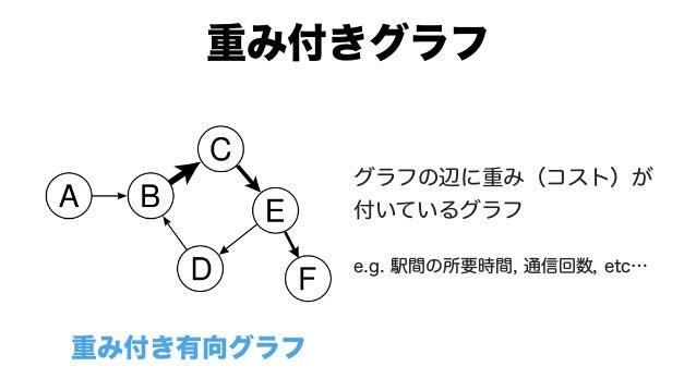 tidygraph}と{ggraph}によるモダンなネットワーク分析