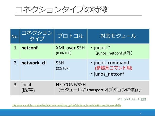 Junosモジュールのコネクションタイプの使い分け