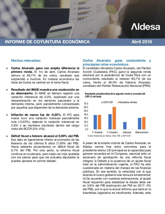 INFORME DE COYUNTURA ECONÓMICA Abril 2018 Hechos relevantes: • Carlos Alvarado gana con amplia diferencia la primera ronda...