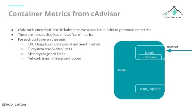 @bob_cotton Container Metrics from cAdvisor ● cAdvisor is embedded into the kubelet, so we scrape the kubelet to get conta...