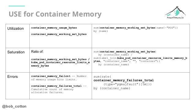 @bob_cotton USE for Container Memory Utilization container_memory_usage_bytes container_memory_working_set_bytes sum(conta...