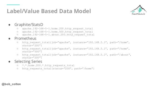 @bob_cotton Label/Value Based Data Model ● Graphite/StatsD ○ apache.192-168-5-1.home.200.http_request_total ○ apache.192-1...