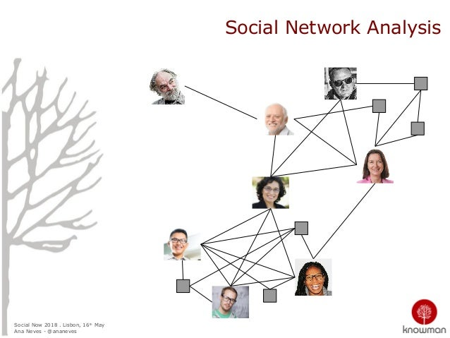 Social Now 2018 . Lisbon, 16th May Ana Neves - @ananeves Social Network Analysis