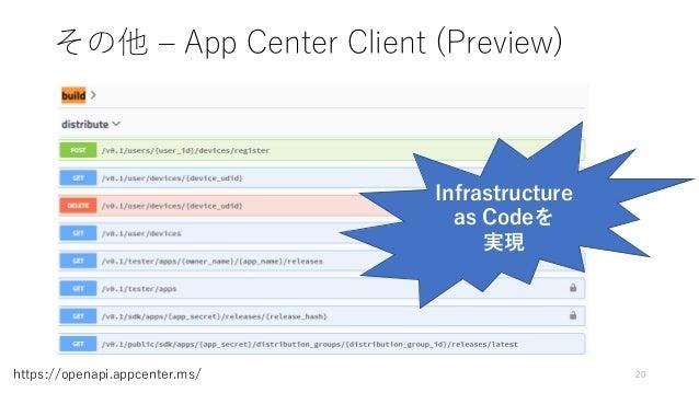 その他 – App Center Client (Preview) 20https://openapi.appcenter.ms/ Infrastructure as Codeを 実現