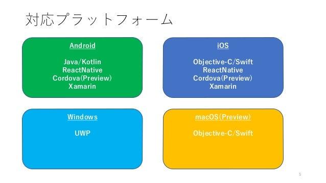 対応プラットフォーム 5 Android Java/Kotlin ReactNative Cordova(Preview) Xamarin iOS Objective-C/Swift ReactNative Cordova(Preview) X...