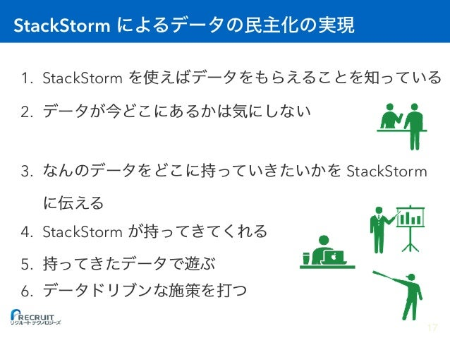 StackStorm • Amazon Data Value Chain  Subscribe Deliver https://www.slideshare.net/AmazonWebServices/a-look-under-the-hoo...