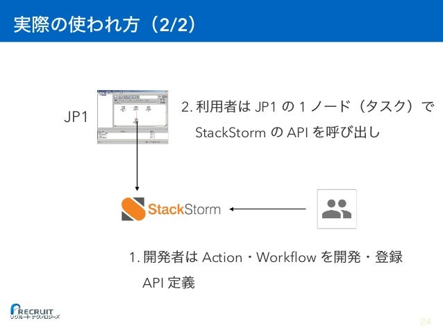 • StackStorm • API • StackStorm • • Rule • JP1 • Workflow • 25