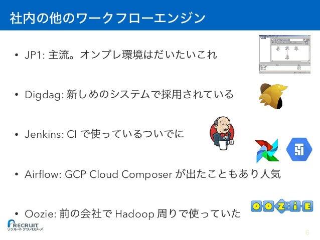 • JP1: • Digdag: • Jenkins: CI • Airflow: GCP Cloud Composer • Oozie: Hadoop 6