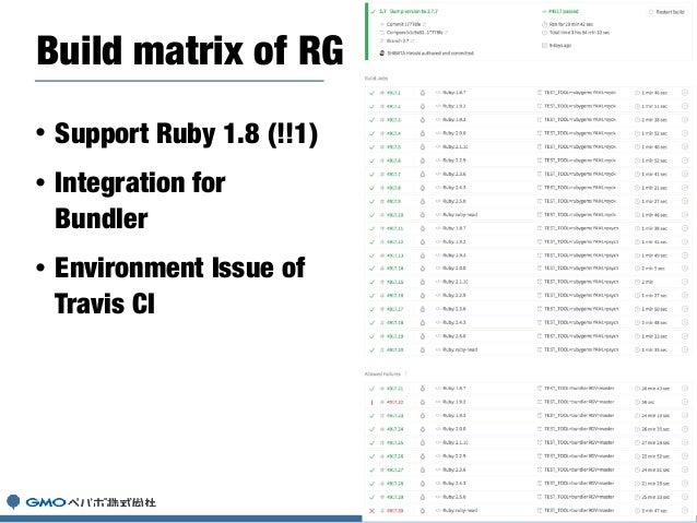 • Gem::TestCase already activates Bundler module. Bundler Integration(test_case.rb) if Gem::USE_BUNDLER_FOR_GEMDEPS requir...