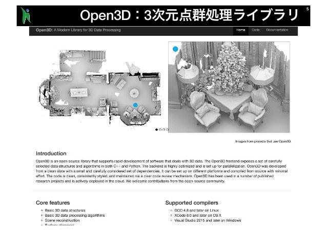 3次元レジストレーションの基礎とOpen3Dを用いた3次元点群処理