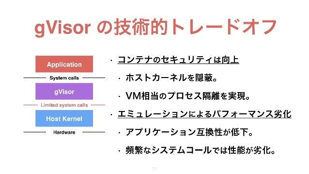 gVisor の技術的トレードオフ 27 • コンテナのセキュリティは向上 • ホストカーネルを隠 。 • VM相当のプロセス隔離を実現。 • エミュレーションによるパフォーマンス劣化 • アプリケーション互換性が低下。 • 頻繁なシステムコー...