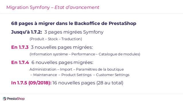 Migration Symfony – Etat d'avancement Objectif 1.7.6: Toutes les pages du BO migrées Symfony