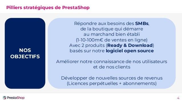 Pilliers stratégiques de PrestaShop 4 Répondre aux besoins des SMBs, de la boutique qui démarre au marchand bien établi (1...