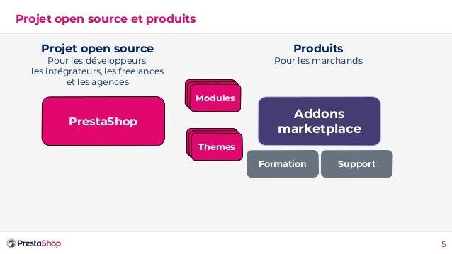 Projet open source et produits 5 PrestaShop Addons marketplace Them es Modul es Projet open source Pour les développeurs, ...