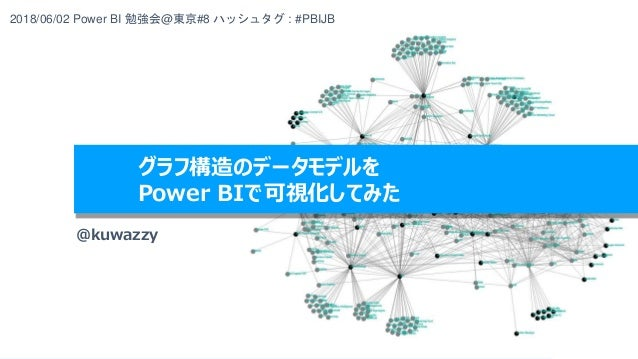 2018/06/02 Power BI 勉強会@東京#8 ハッシュタグ : #PBIJB グラフ構造のデータモデルを Power BIで可視化してみた @kuwazzy 2018/06/02 Power BI 勉強会@東京#8 ハッシュタグ :...