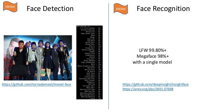 Face Recognition In Video Github