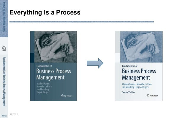 Fundamentals of Business Process Management - Tutorial at CAiSE'2018 Slide 2