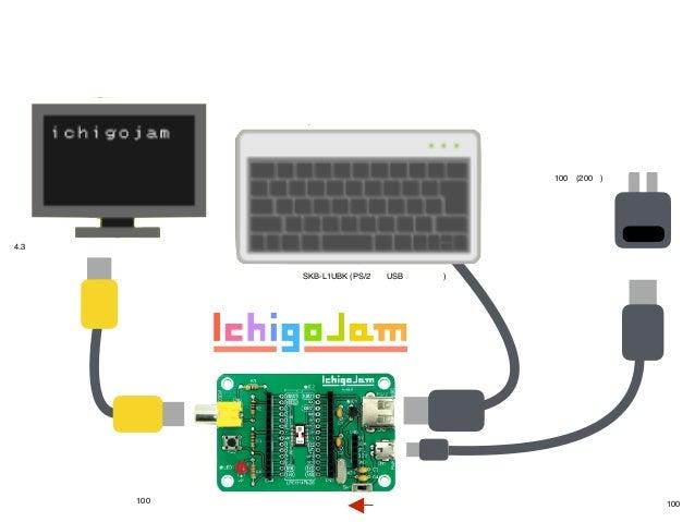 IoT Programming with IchigoJam