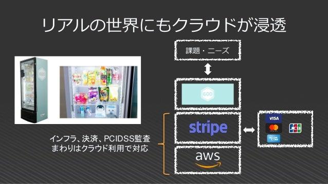 数字的に見て、クラウドへの流れは確定 http://www.sbbit.jp/article/cont1/32597 http://itpro.nikkeibp.co.jp/atcl/column/15/061500148/082200080 /