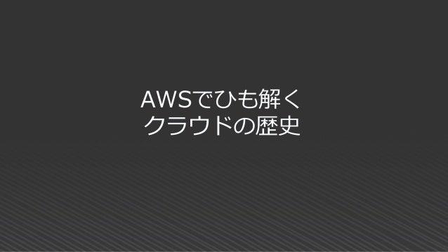 AWSが生まれた背景 API