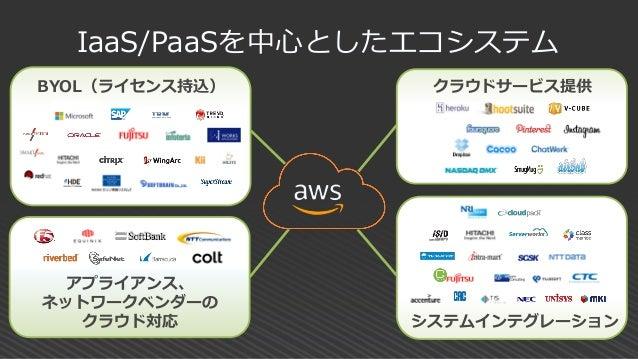 業務系XaaSベンダーのシェア https://www.srgresearch.com/articles/aws-leading-public-cloud-market-all-major-regions