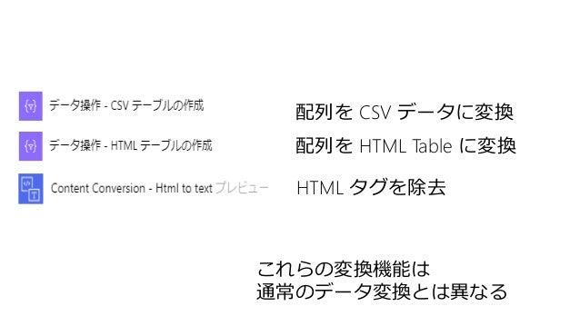 配列を CSV データに変換 配列を HTML Table に変換 HTML タグを除去 これらの変換機能は 通常のデータ変換とは異なる