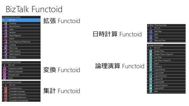 BizTalk Functoid 拡張 Functoid 変換 Functoid 集計 Functoid 日時計算 Functoid 論理演算 Functoid