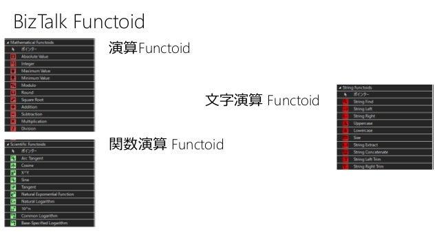 BizTalk Functoid 演算Functoid 関数演算 Functoid 文字演算 Functoid