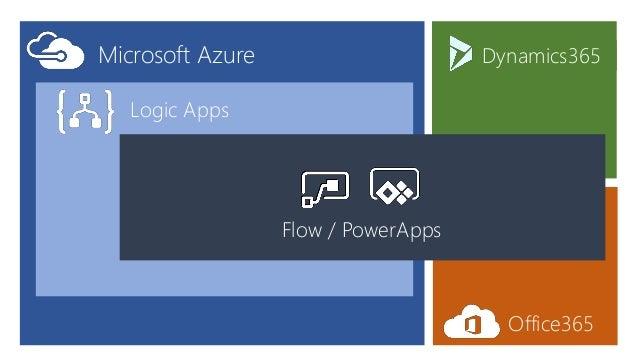 Dynamics365 Office365 Microsoft Azure Logic Apps Flow / PowerApps