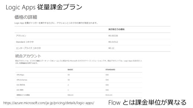 Logic Apps 従量課金プラン https://azure.microsoft.com/ja-jp/pricing/details/logic-apps/ Flow とは課金単位が異なる